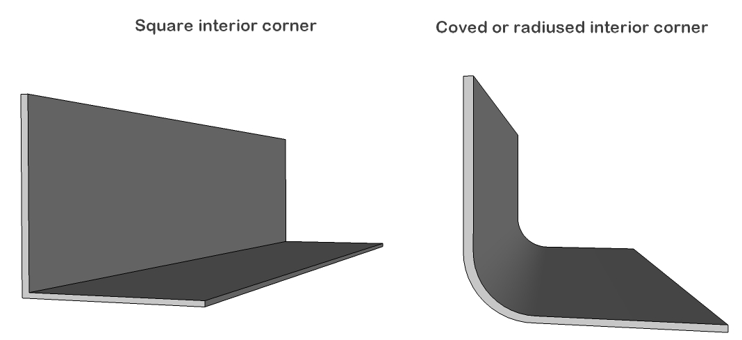 Coved vs square corners-web.jpg
