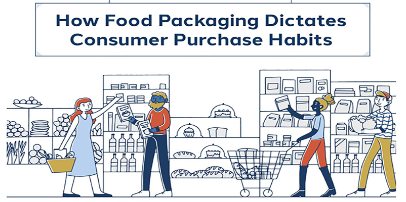 Shorr Food Pkg Survey Lead feature image