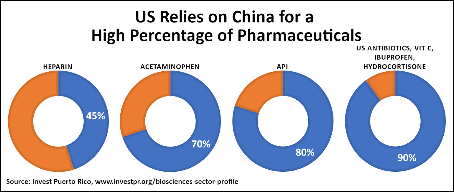 Pharma-reliance-chart-web.jpg