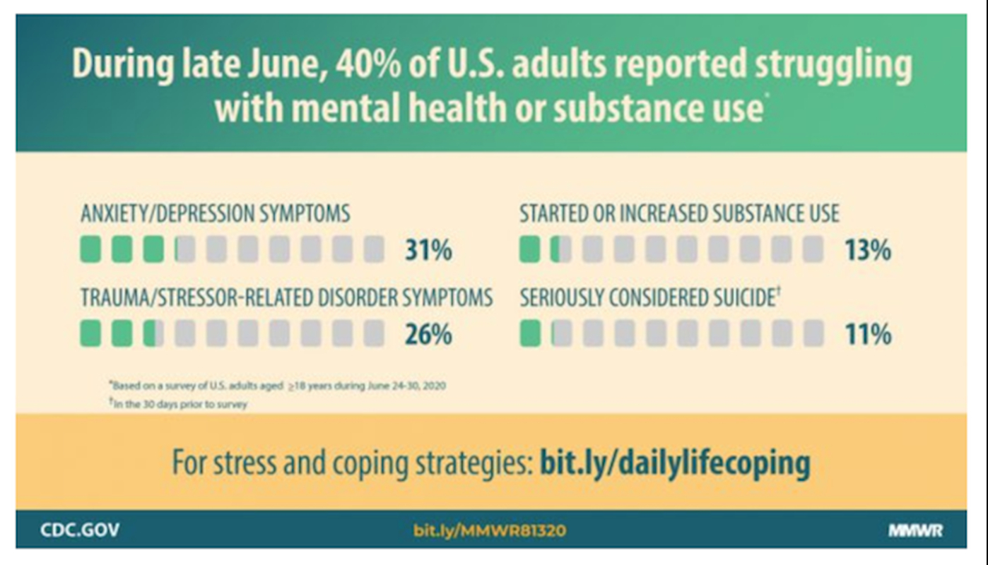 crowdspring-CDC-mental-health-numbers-web.jpg