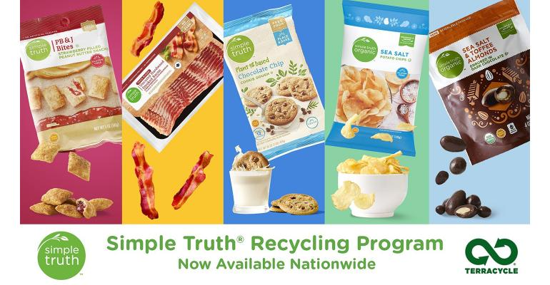 Kroger Recycling graphic