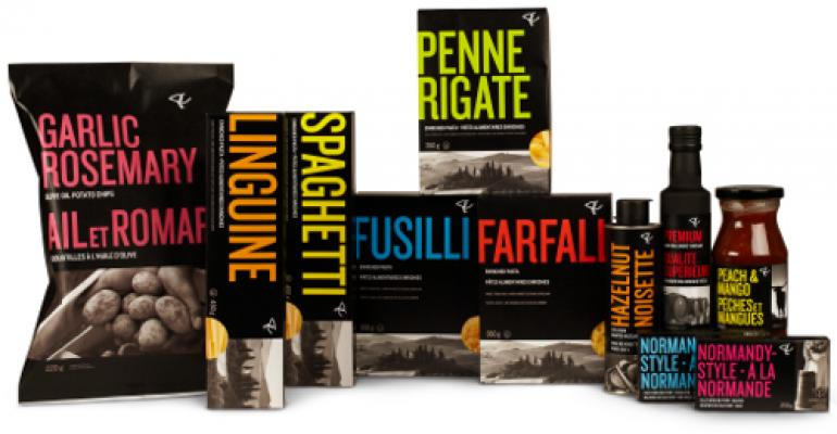 Gauging private label packaging performance