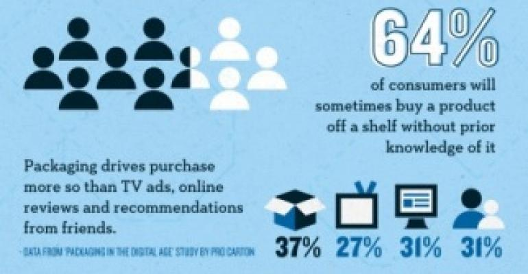 MeadWestvaco study: Consumers dissatisfied with packaging