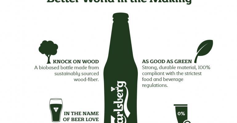 Carlsberg supports biodegradable, wood-fiber beverage bottle