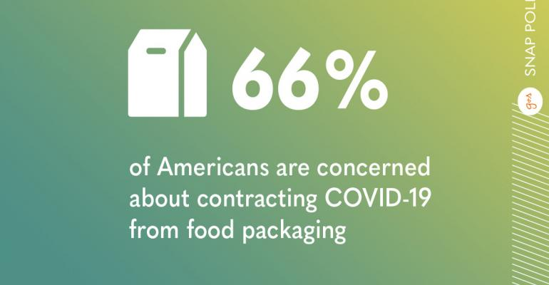 COVID-19 Raises Consumers' Packaged Food Concerns