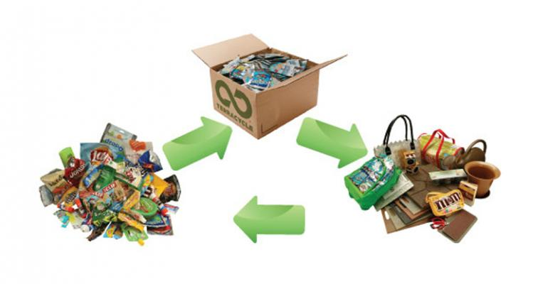 The push for a circular recycling market