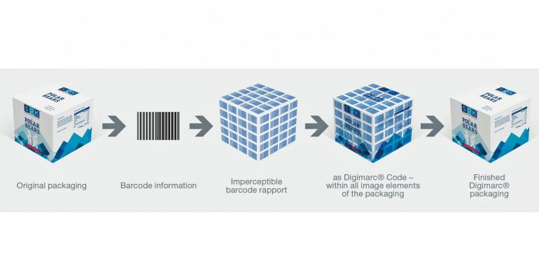 Game-changing Connected Package optimizes consumer interaction