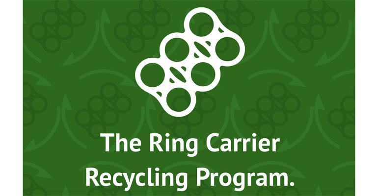 RingRecycleMe logo